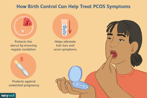 taking-the-pill-for-pcos-2616584-5c04a331c9e77c000147c55e