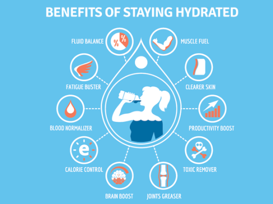 hydration_benefits_infographic_HDX_Mix_grande